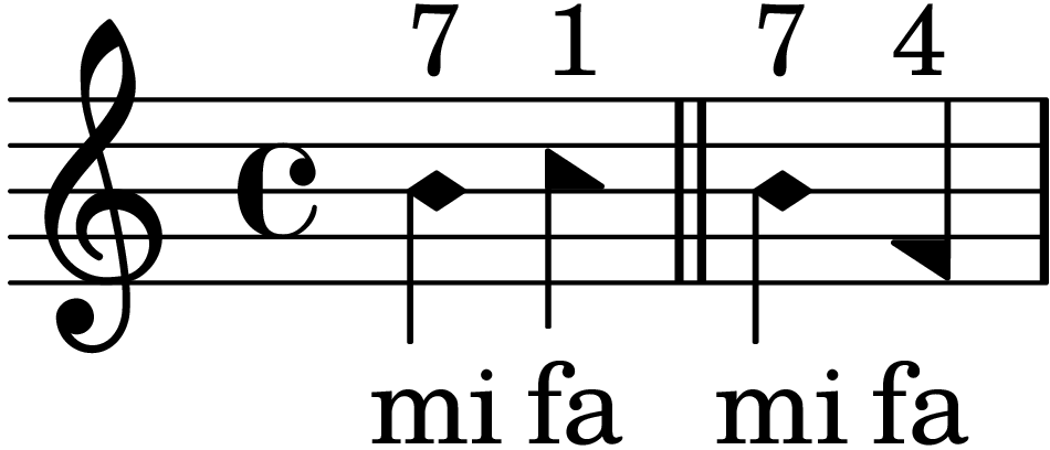 "Two intervals with the same syllables: ""mi fa"" as a jump from B to C versus as a jump from B to F"